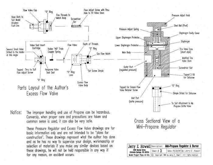 Mini Propane Burner & Regulator Plans